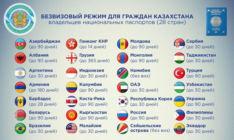 bezvizovye-strany-kazahstan-1