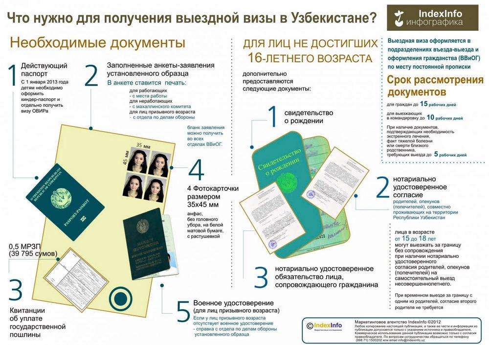 Выездная виза в Узбекистане: как получить