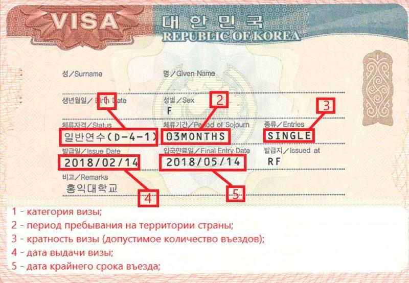 Когда виза в Южную Корею нужна