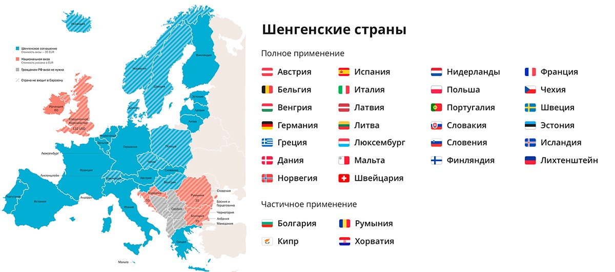 Шенгенские страны